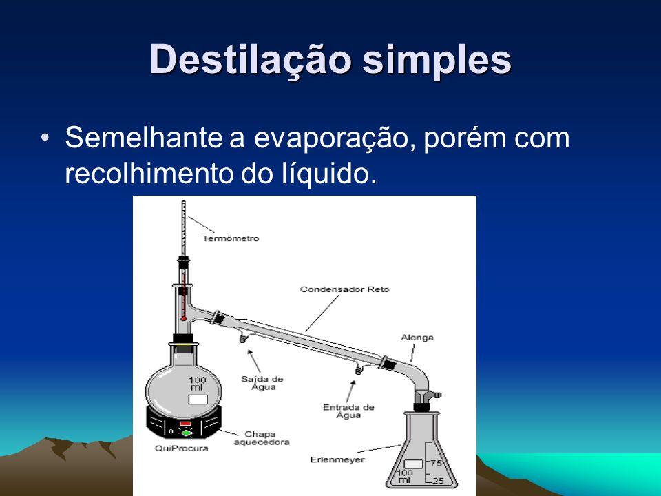 Destilação simples Semelhante a evaporação, porém com recolhimento do líquido.