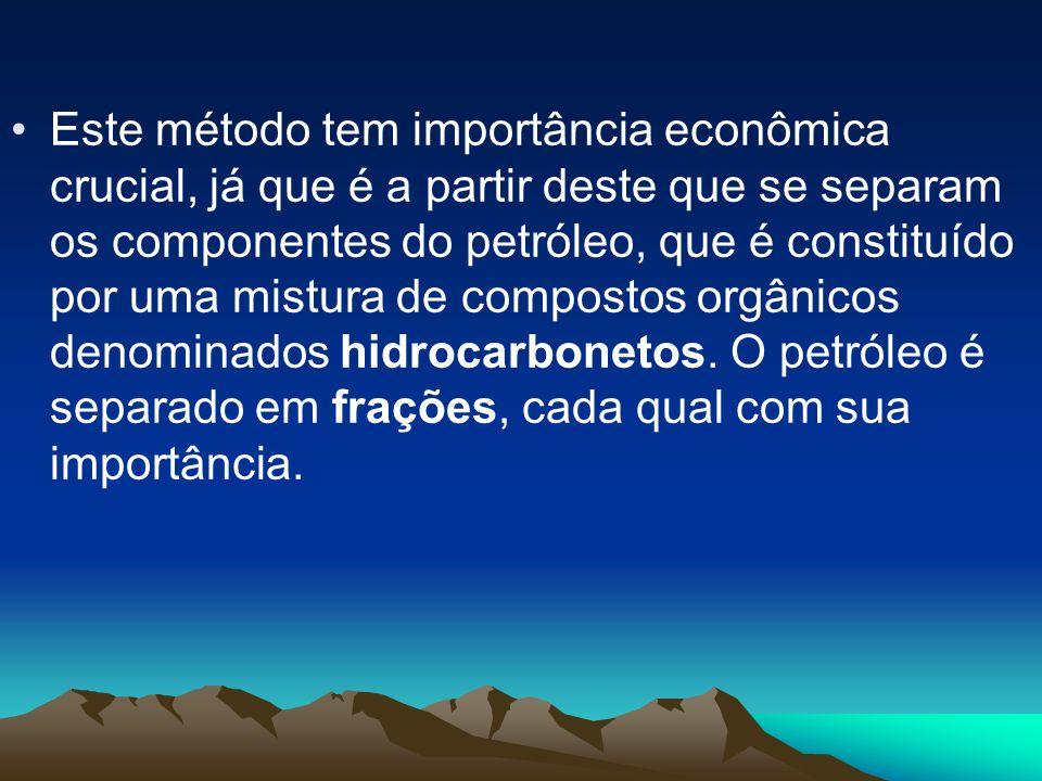 Este método tem importância econômica crucial, já que é a partir deste que se separam os componentes do petróleo, que é constituído por uma mistura de compostos orgânicos denominados hidrocarbonetos.