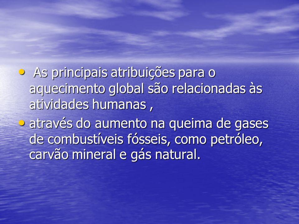 As principais atribuições para o aquecimento global são relacionadas às atividades humanas ,