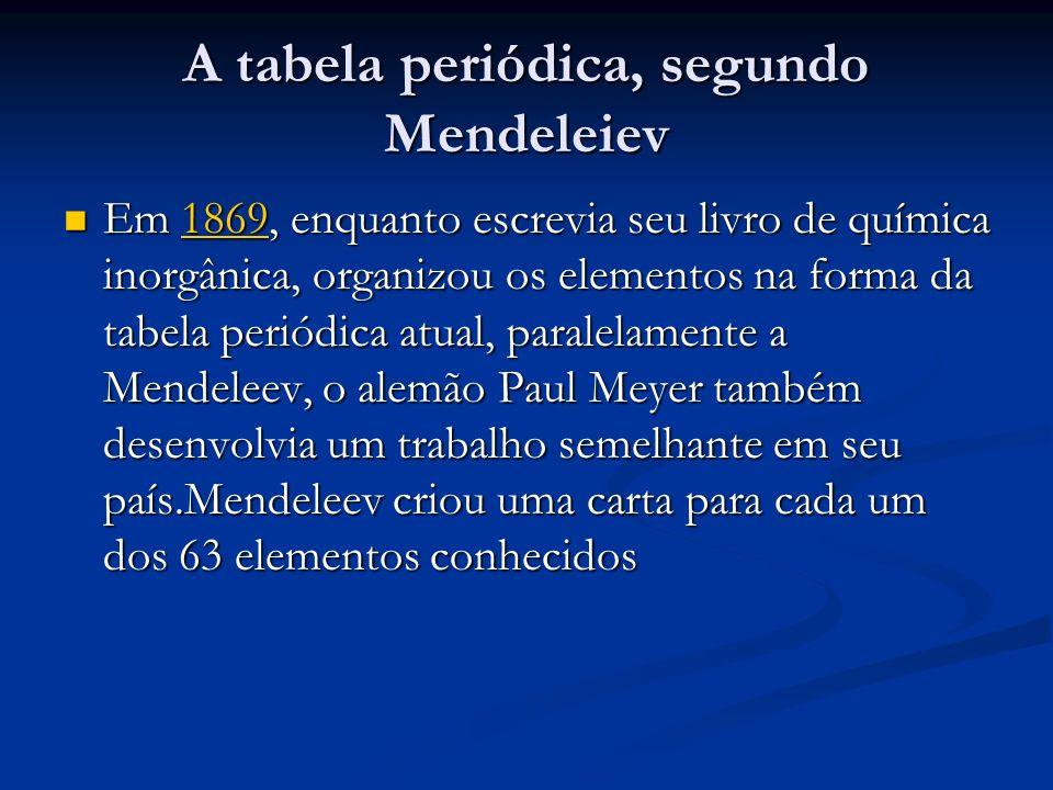 A tabela periódica, segundo Mendeleiev