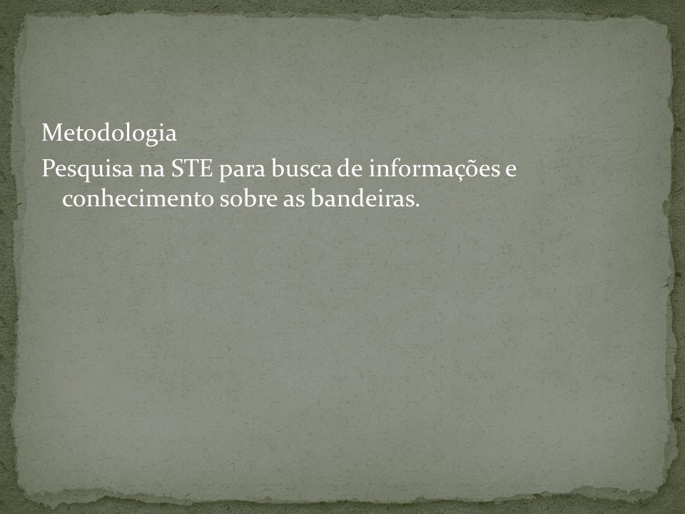 Metodologia Pesquisa na STE para busca de informações e conhecimento sobre as bandeiras.
