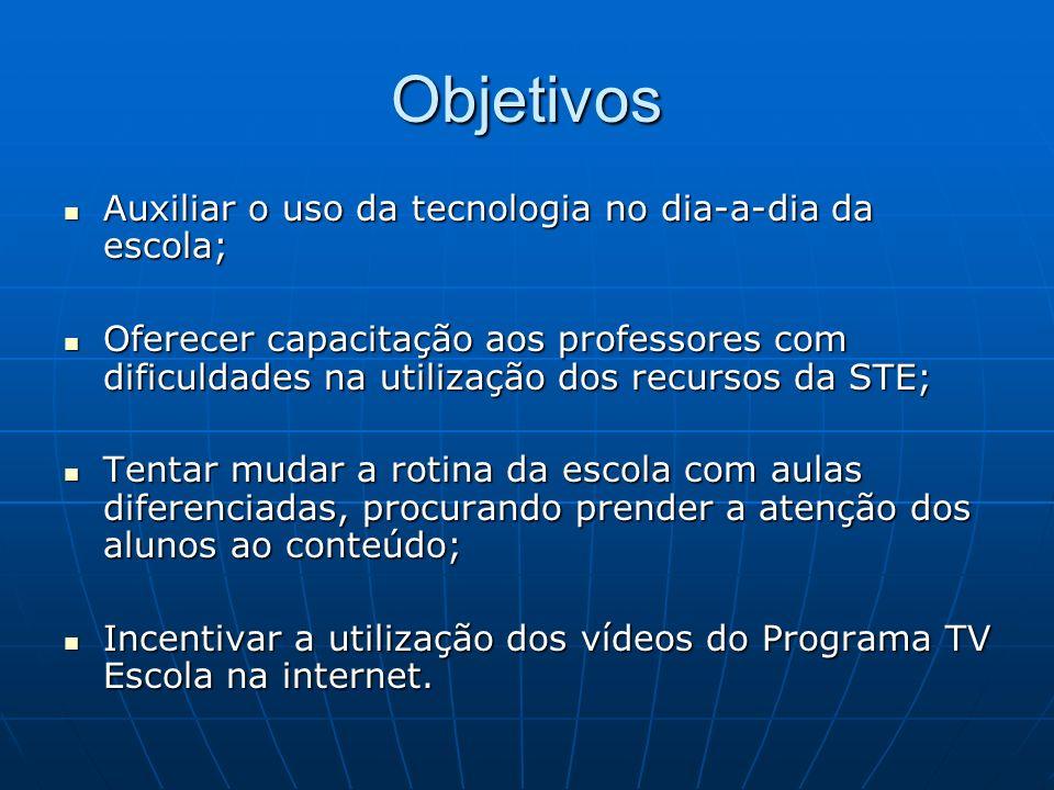 Objetivos Auxiliar o uso da tecnologia no dia-a-dia da escola;