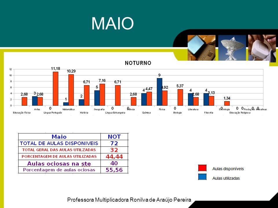 MAIO Professora Multiplicadora Ronilva de Araújo Pereira