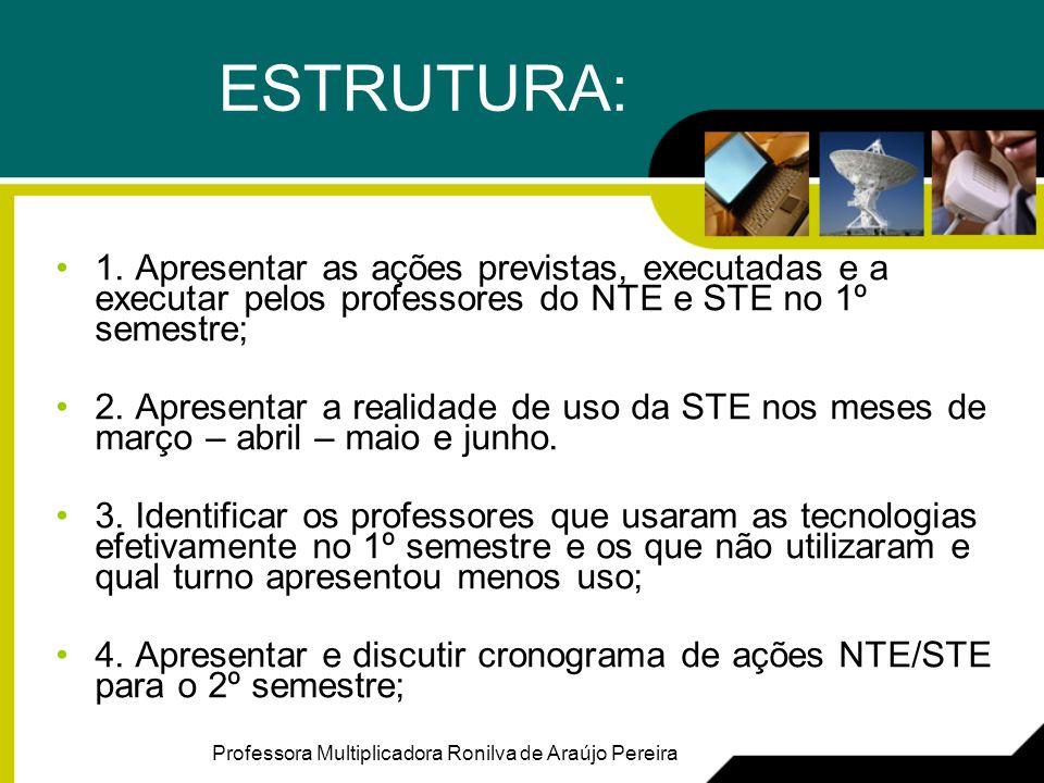 ESTRUTURA:1. Apresentar as ações previstas, executadas e a executar pelos professores do NTE e STE no 1º semestre;