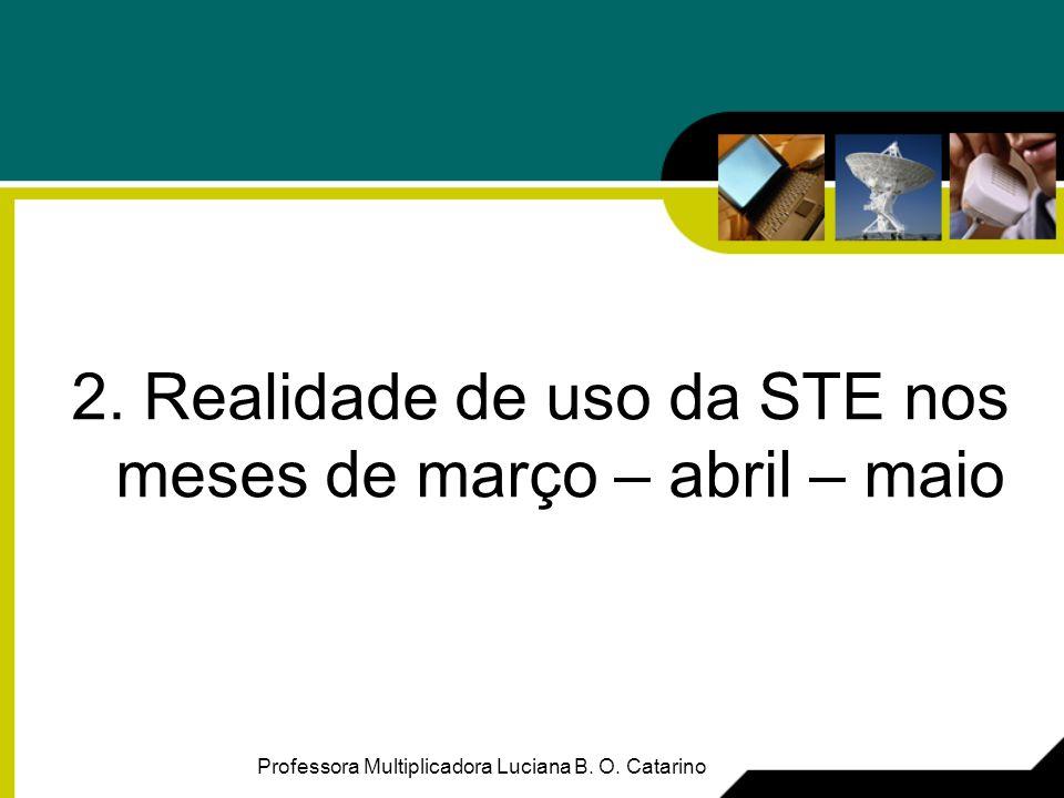 2. Realidade de uso da STE nos meses de março – abril – maio