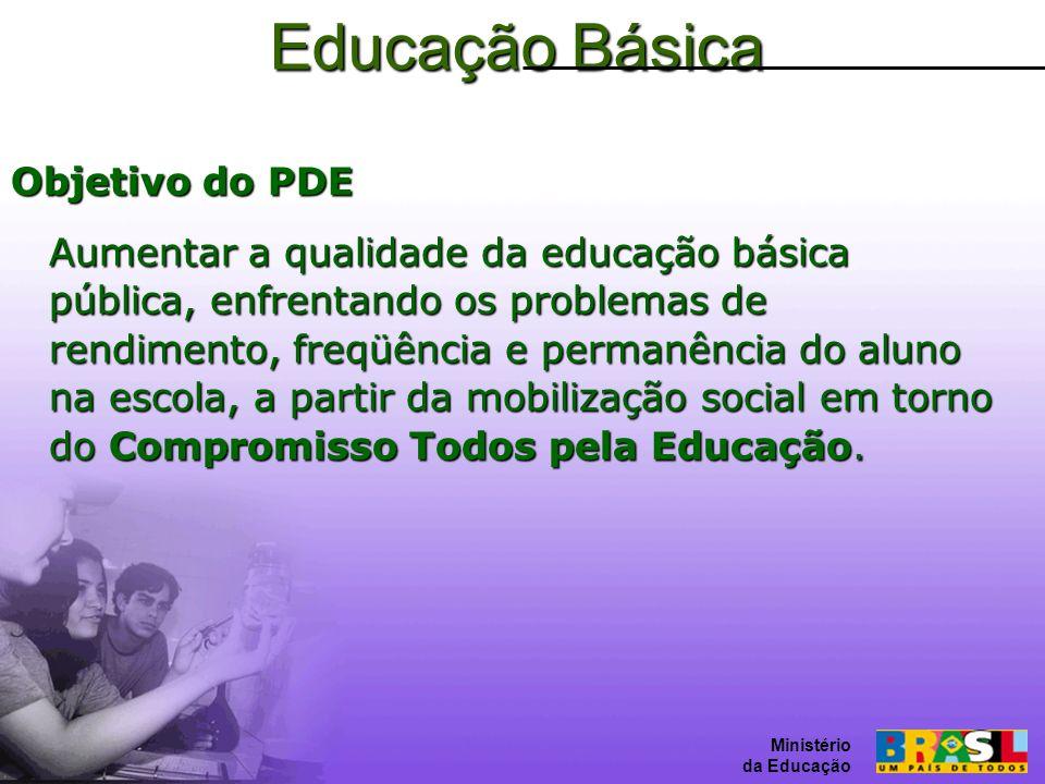 Educação Básica Objetivo do PDE