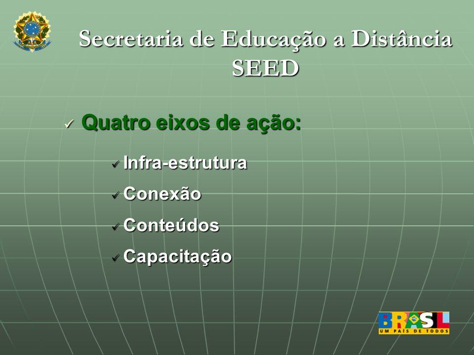Secretaria de Educação a Distância SEED
