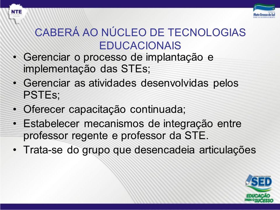 CABERÁ AO NÚCLEO DE TECNOLOGIAS EDUCACIONAIS
