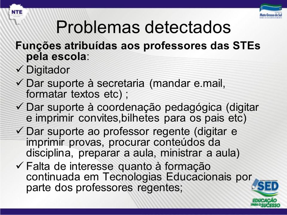 Problemas detectados Funções atribuídas aos professores das STEs pela escola: Digitador.