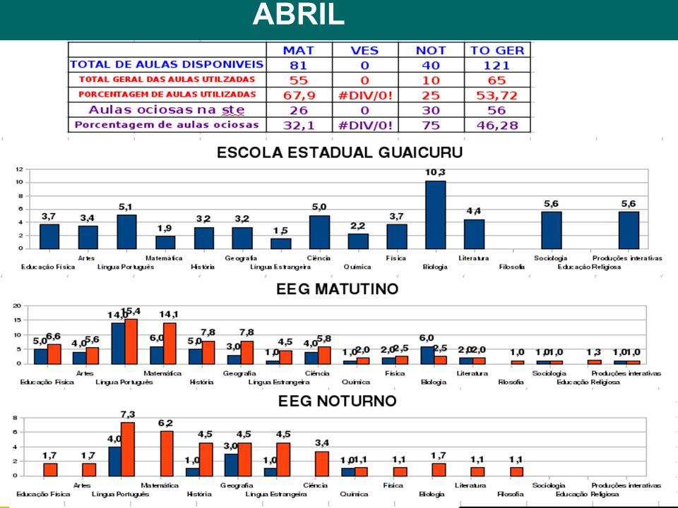 ABRIL Professor Multiplicador Welitton Fabiano da Silva
