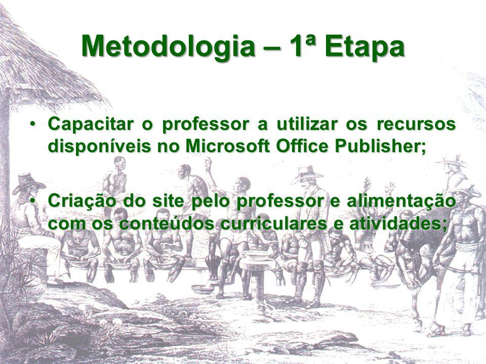 Metodologia – 1ª Etapa Capacitar o professor a utilizar os recursos disponíveis no Microsoft Office Publisher;