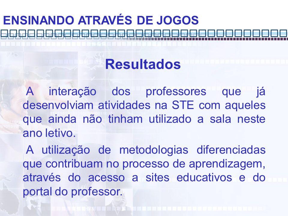 Resultados ENSINANDO ATRAVÉS DE JOGOS