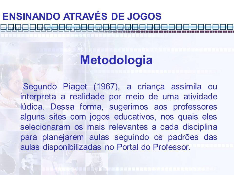 Metodologia ENSINANDO ATRAVÉS DE JOGOS