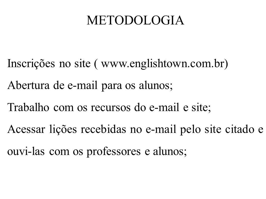 METODOLOGIA Inscrições no site ( www.englishtown.com.br)