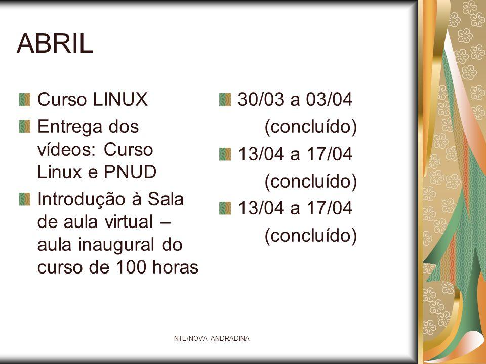 ABRIL Curso LINUX Entrega dos vídeos: Curso Linux e PNUD