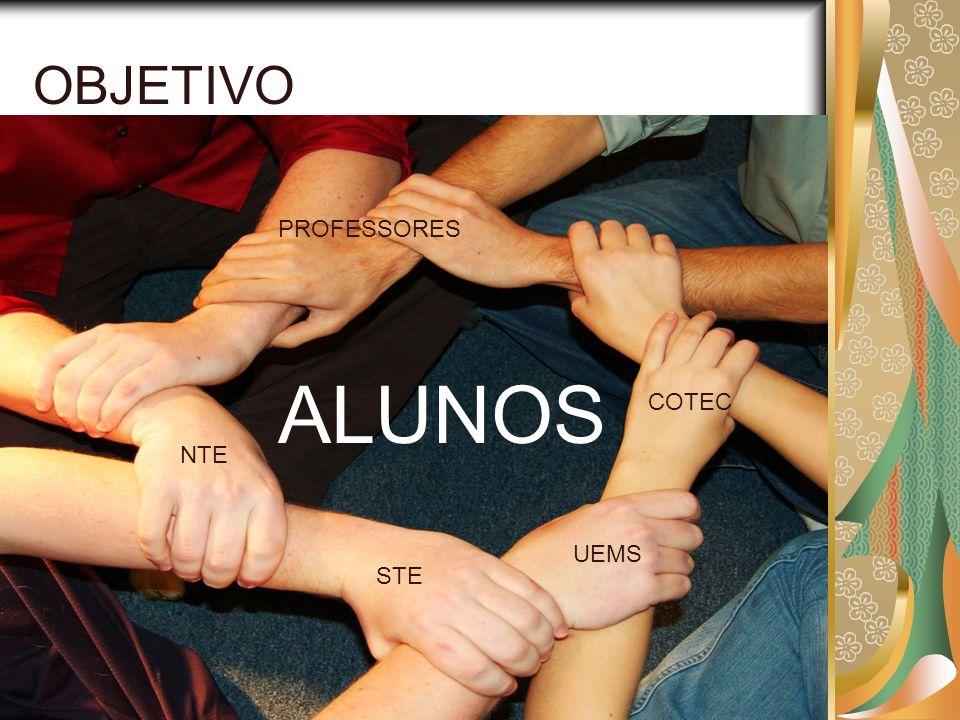 OBJETIVO PROFESSORES ALUNOS COTEC NTE UEMS STE NTE/NOVA ANDRADINA