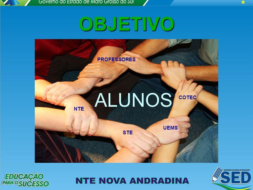 OBJETIVO NTE STE COTEC PROFESSORES ALUNOS UEMS