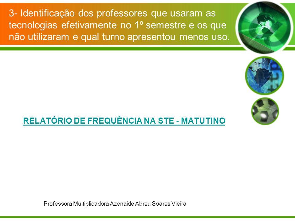 RELATÓRIO DE FREQUÊNCIA NA STE - MATUTINO