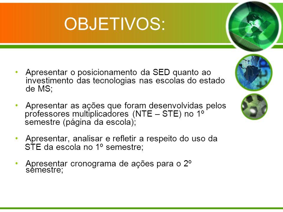 OBJETIVOS: Apresentar o posicionamento da SED quanto ao