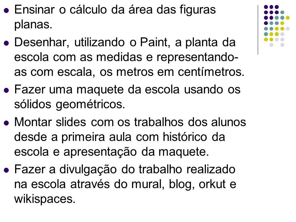 Ensinar o cálculo da área das figuras planas.