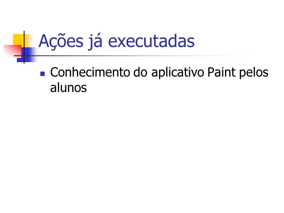 Ações já executadas Conhecimento do aplicativo Paint pelos alunos
