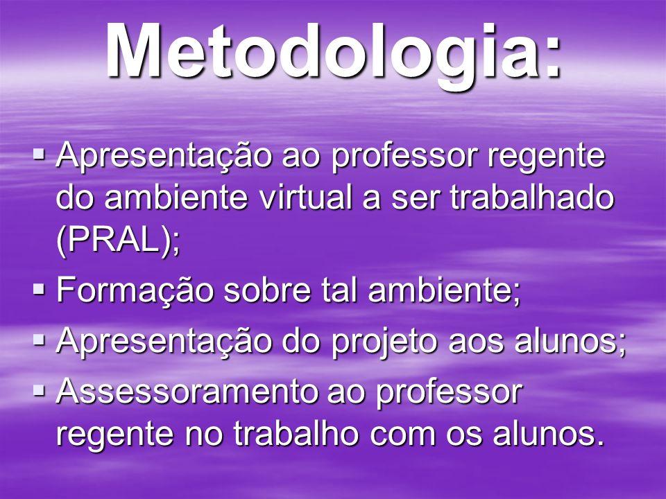 Metodologia: Apresentação ao professor regente do ambiente virtual a ser trabalhado (PRAL); Formação sobre tal ambiente;