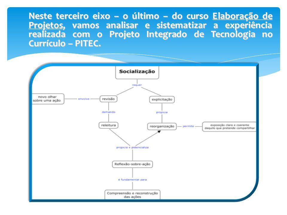 Neste terceiro eixo – o último – do curso Elaboração de Projetos, vamos analisar e sistematizar a experiência realizada com o Projeto Integrado de Tecnologia no Currículo – PITEC.