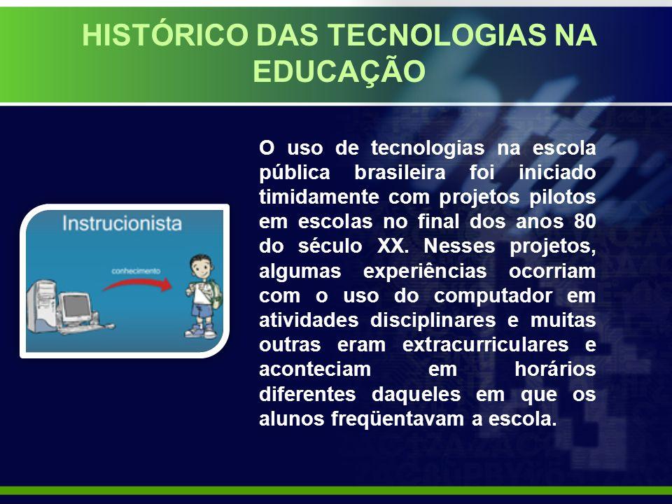 HISTÓRICO DAS TECNOLOGIAS NA EDUCAÇÃO
