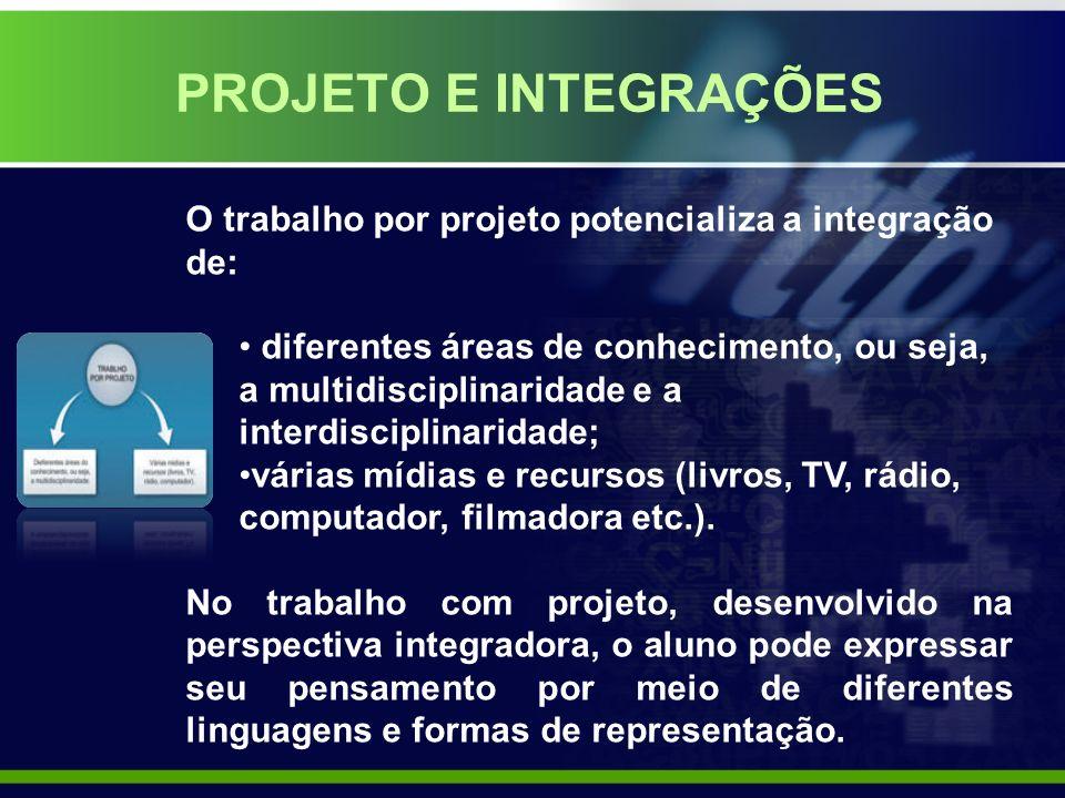 PROJETO E INTEGRAÇÕES O trabalho por projeto potencializa a integração de: