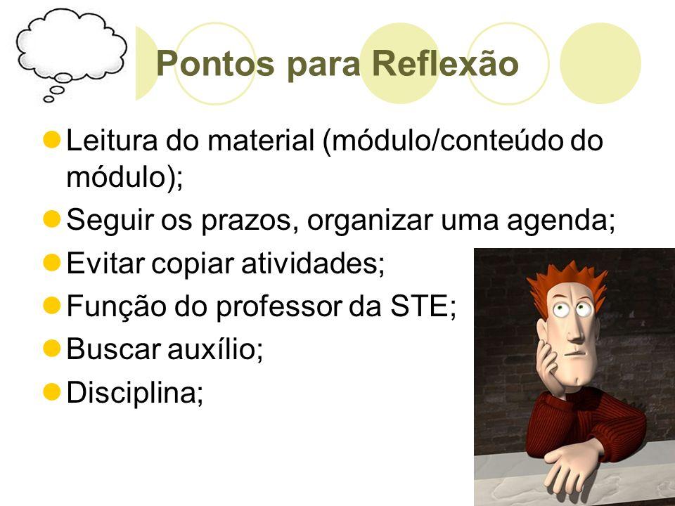 Pontos para Reflexão Leitura do material (módulo/conteúdo do módulo);