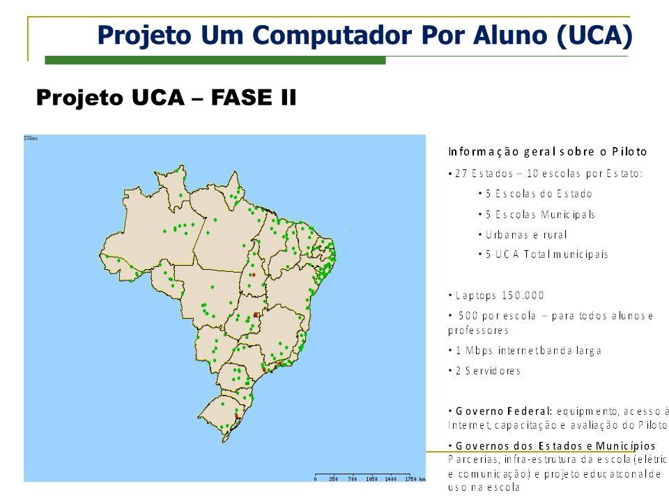 Projeto Um Computador Por Aluno (UCA)