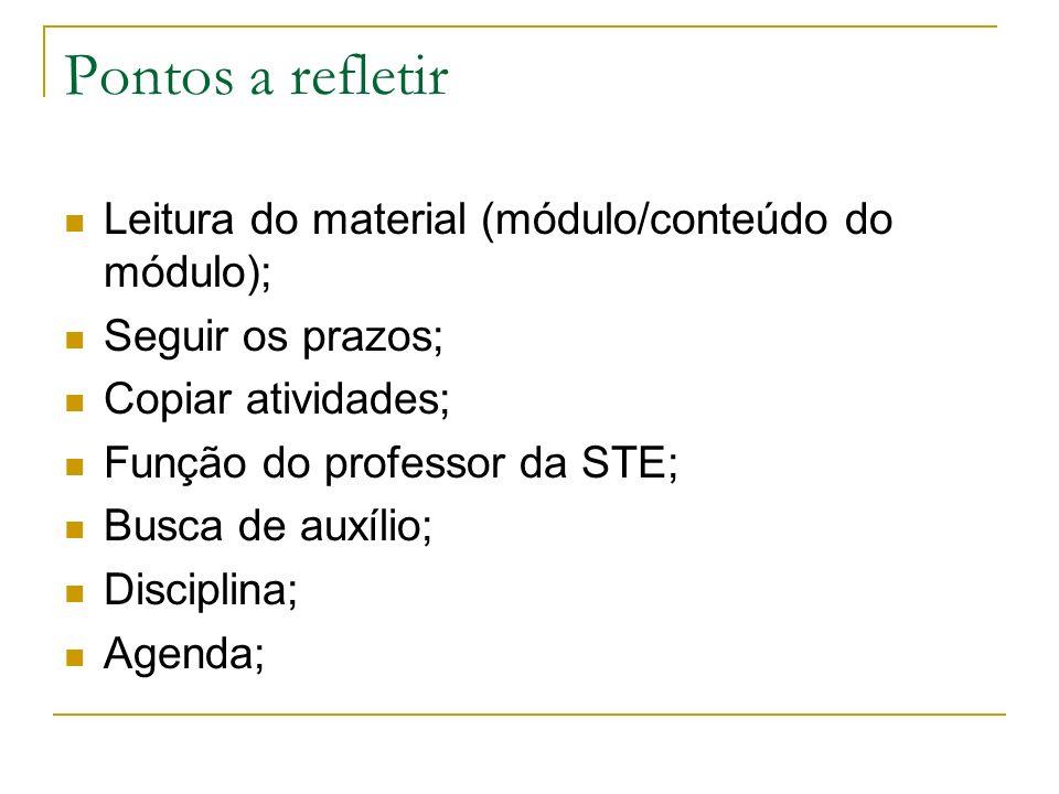 Pontos a refletir Leitura do material (módulo/conteúdo do módulo);