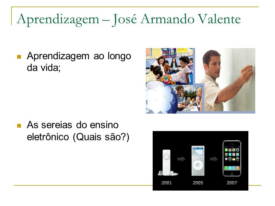 Aprendizagem – José Armando Valente