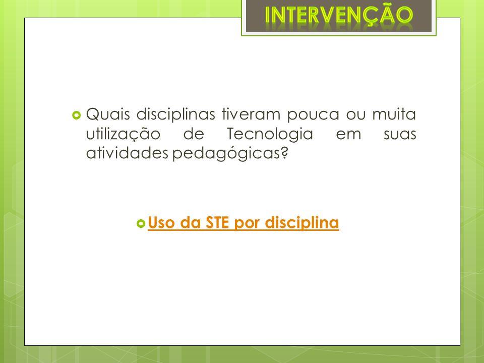 INTERVENÇÃO Quais disciplinas tiveram pouca ou muita utilização de Tecnologia em suas atividades pedagógicas