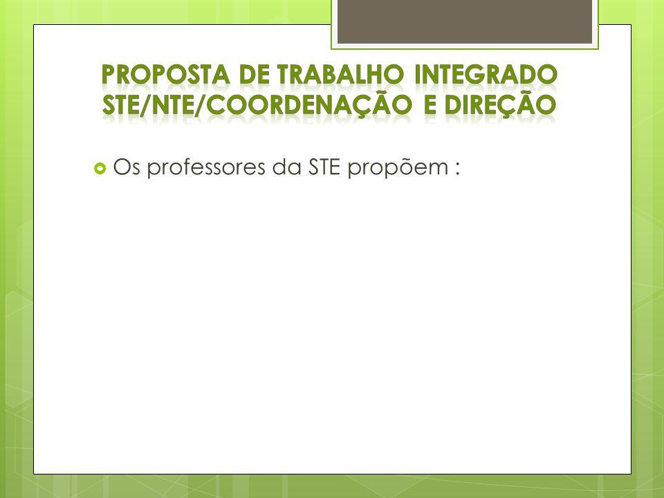 PROPOSTA DE TRABALHO INTEGRADO STE/NTE/COORDENAÇÃO E DIREÇÃO