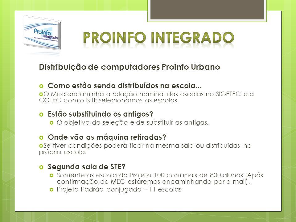 PROINFO INTEGRADO Distribuição de computadores Proinfo Urbano