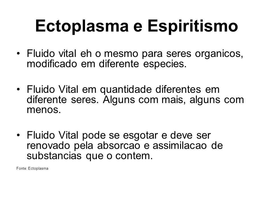 Ectoplasma e Espiritismo