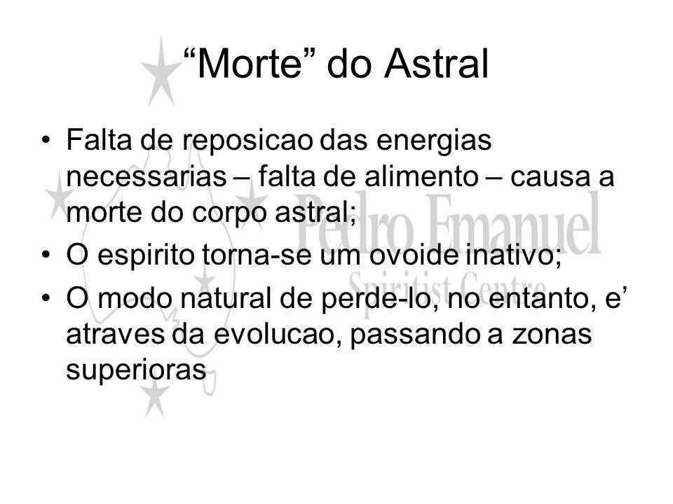 Morte do Astral Falta de reposicao das energias necessarias – falta de alimento – causa a morte do corpo astral;