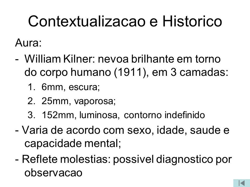 Contextualizacao e Historico