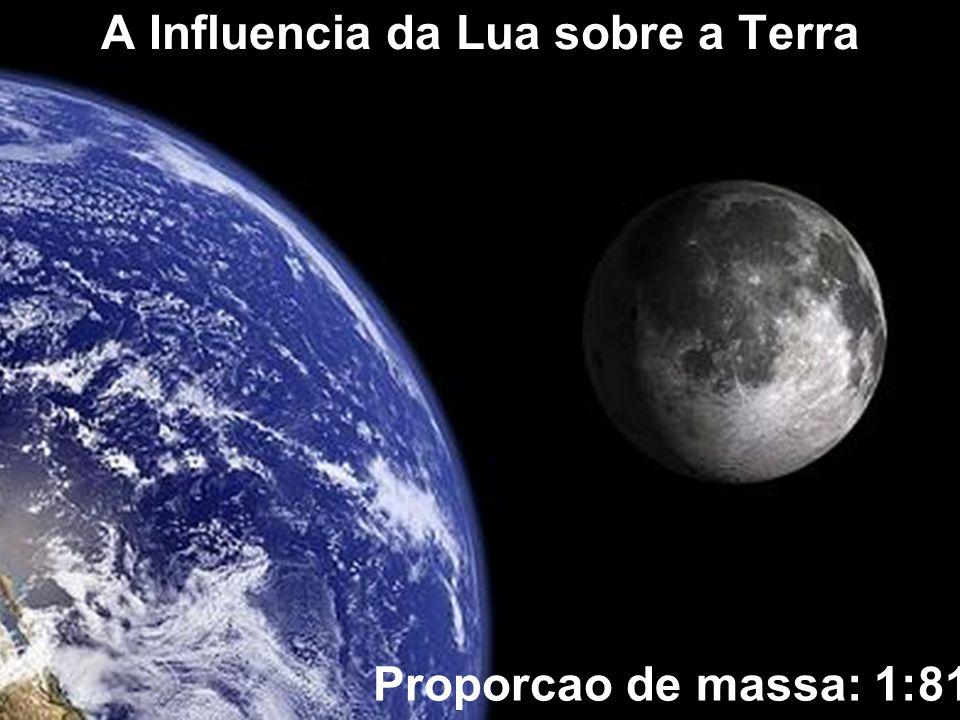 A Influencia da Lua sobre a Terra