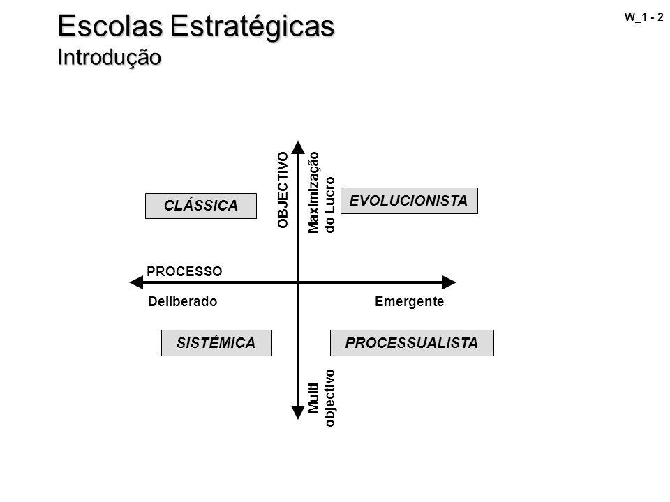 Escolas Estratégicas Introdução