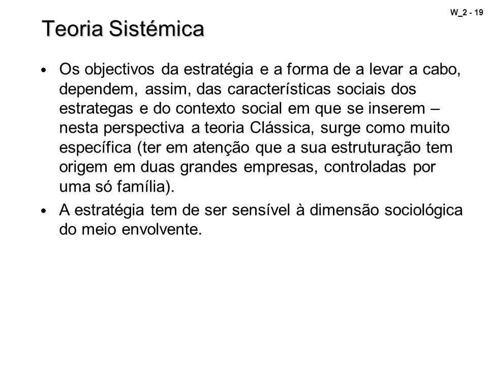 Teoria Sistémica
