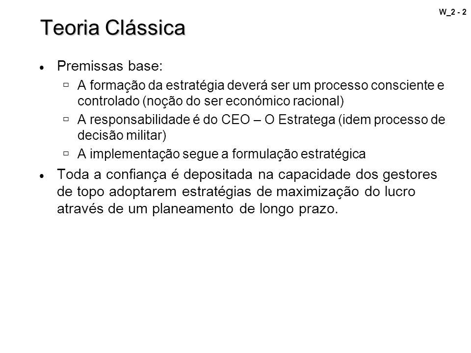 Teoria Clássica Premissas base: