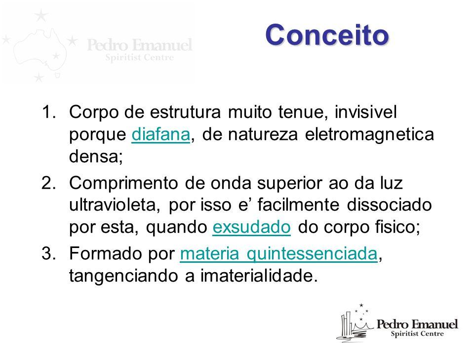 ConceitoCorpo de estrutura muito tenue, invisivel porque diafana, de natureza eletromagnetica densa;