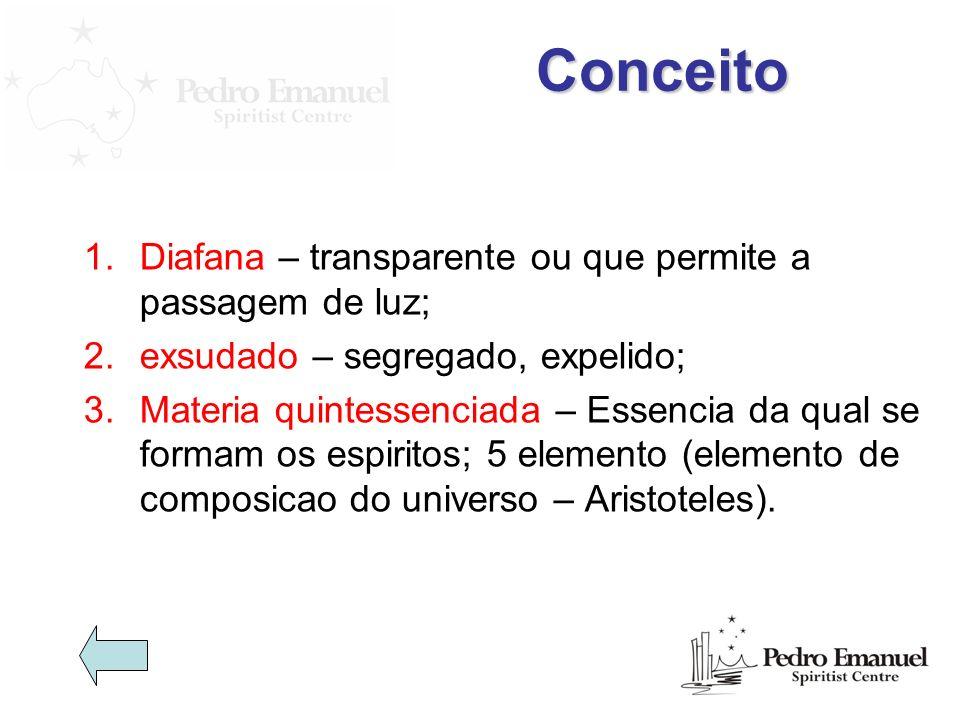 Conceito Diafana – transparente ou que permite a passagem de luz;