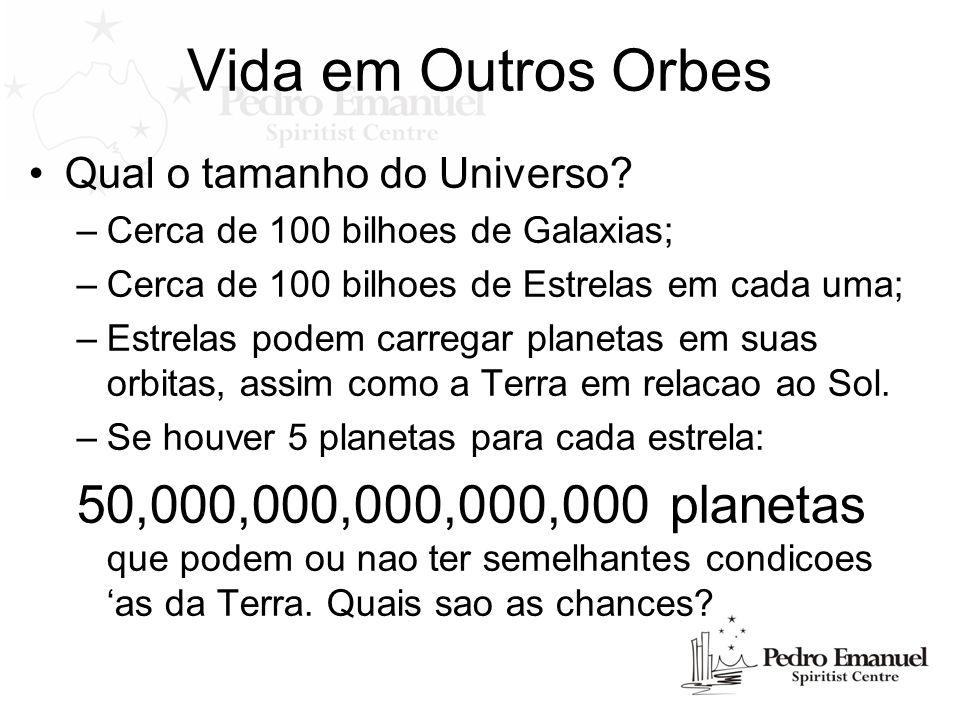 Vida em Outros Orbes Qual o tamanho do Universo Cerca de 100 bilhoes de Galaxias; Cerca de 100 bilhoes de Estrelas em cada uma;
