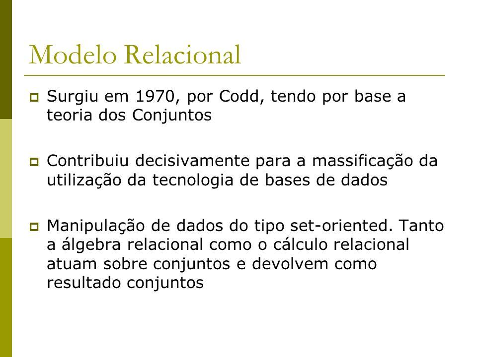 Modelo Relacional Surgiu em 1970, por Codd, tendo por base a teoria dos Conjuntos.