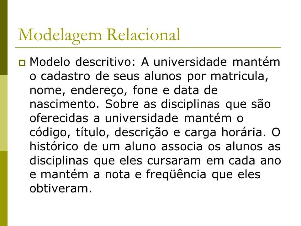 Modelagem Relacional