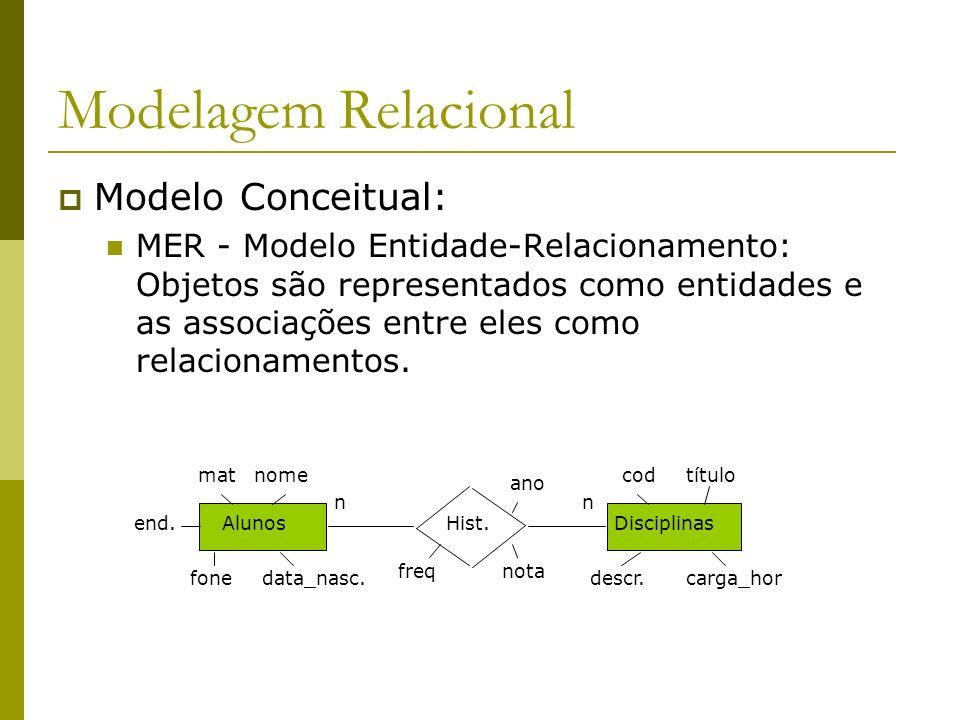 Modelagem Relacional Modelo Conceitual: