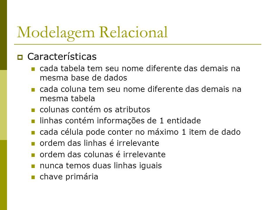 Modelagem Relacional Características